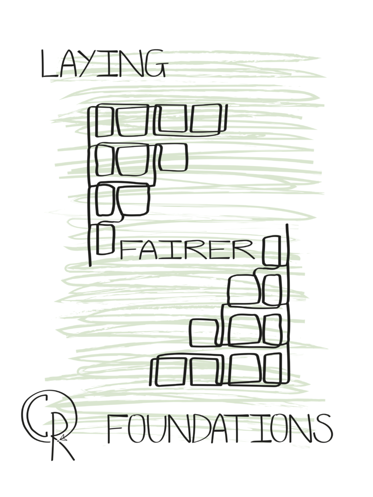 Circulating our resources - Foundations