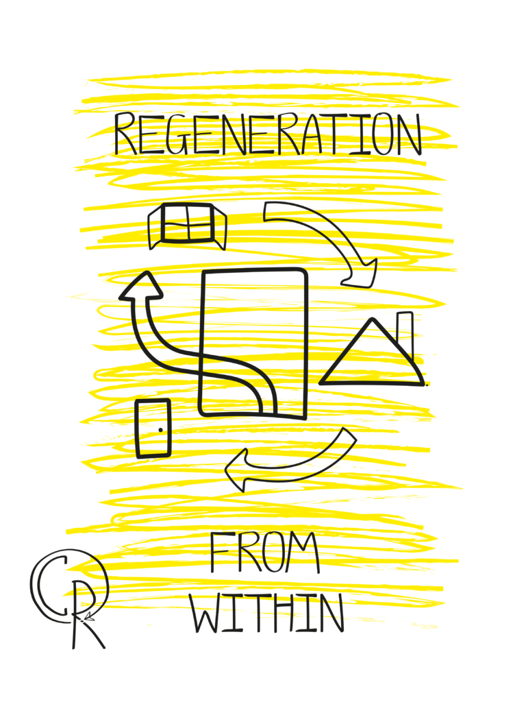 Circulating our resources - Regeneration